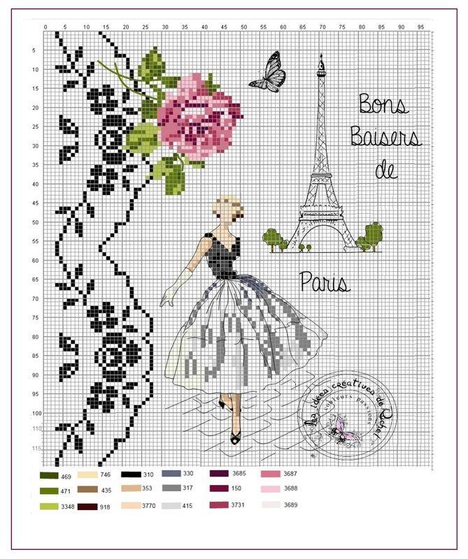 Bons Baisers De Paris Les Idées Créatives De Rachel