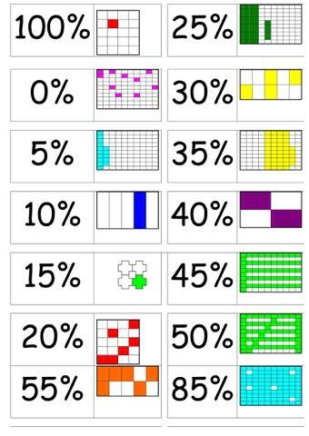 Percentage Dominoes