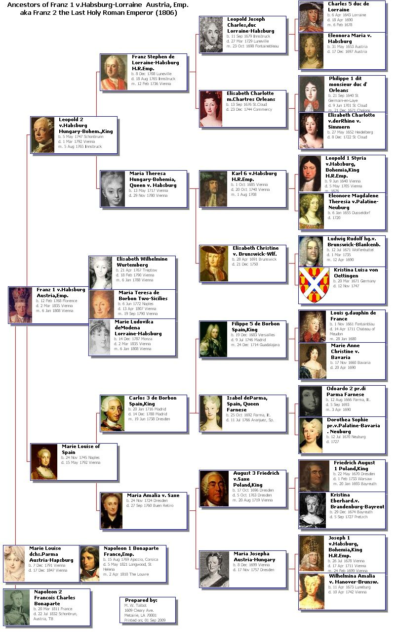 Austria-Hungary, Germany ] Ancestors of Franz I Habsburg-Lorraine
