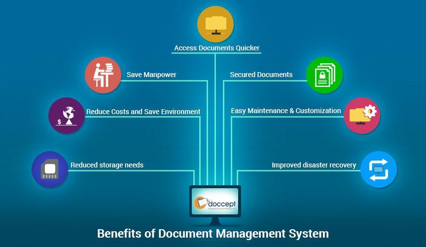 Doccept Com Document Management System Streamline Business Management