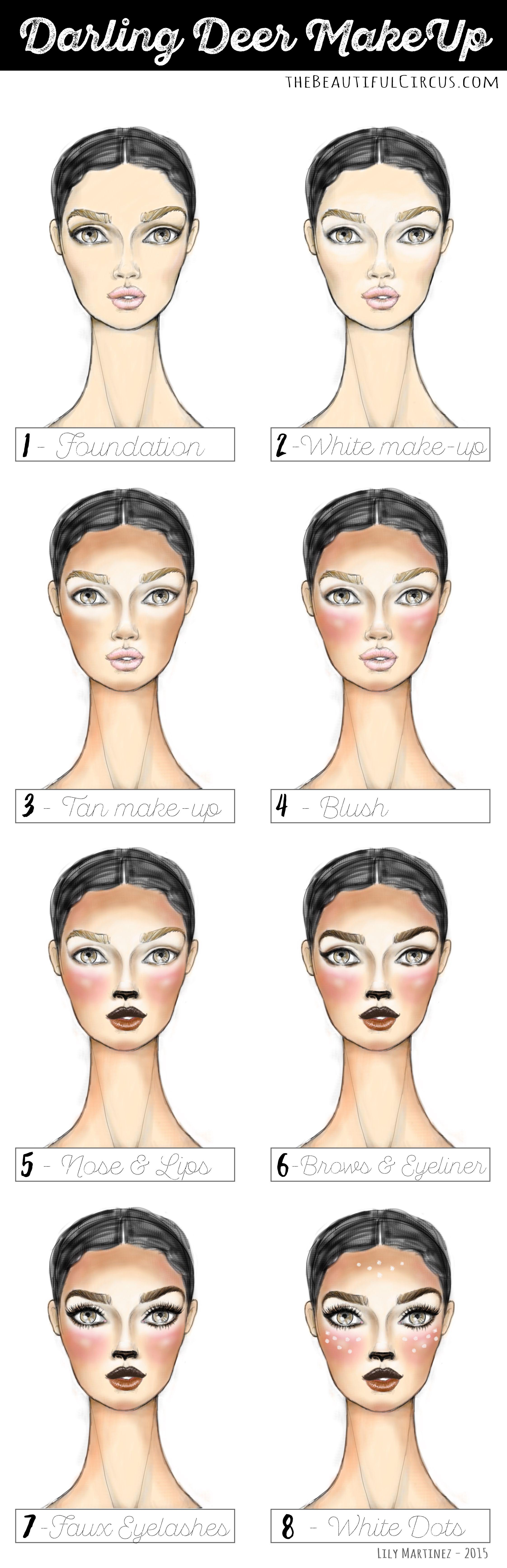 How To Do Full Face Makeup Step By Step | Saubhaya Makeup