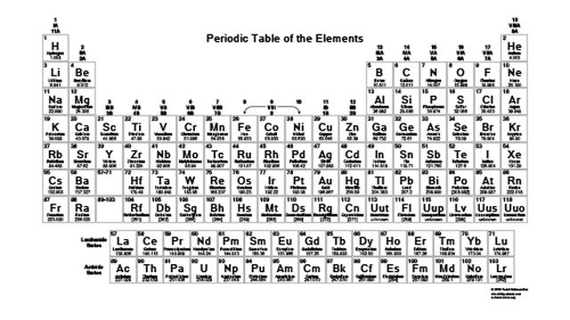 Printable Periodic Tables Pdf Chemistry Pinterest Periodic