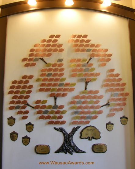 A 200 Leaf Donor Tree Donor Wall Donor Tree Memory Tree