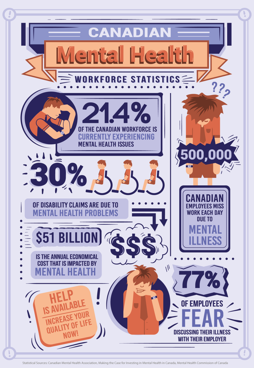 how are statistics used in your workplace The benefits of using your strengths at work by susan peppercorn  research on strengths at work shows that the use of strengths is connected to greater work satisfaction, .