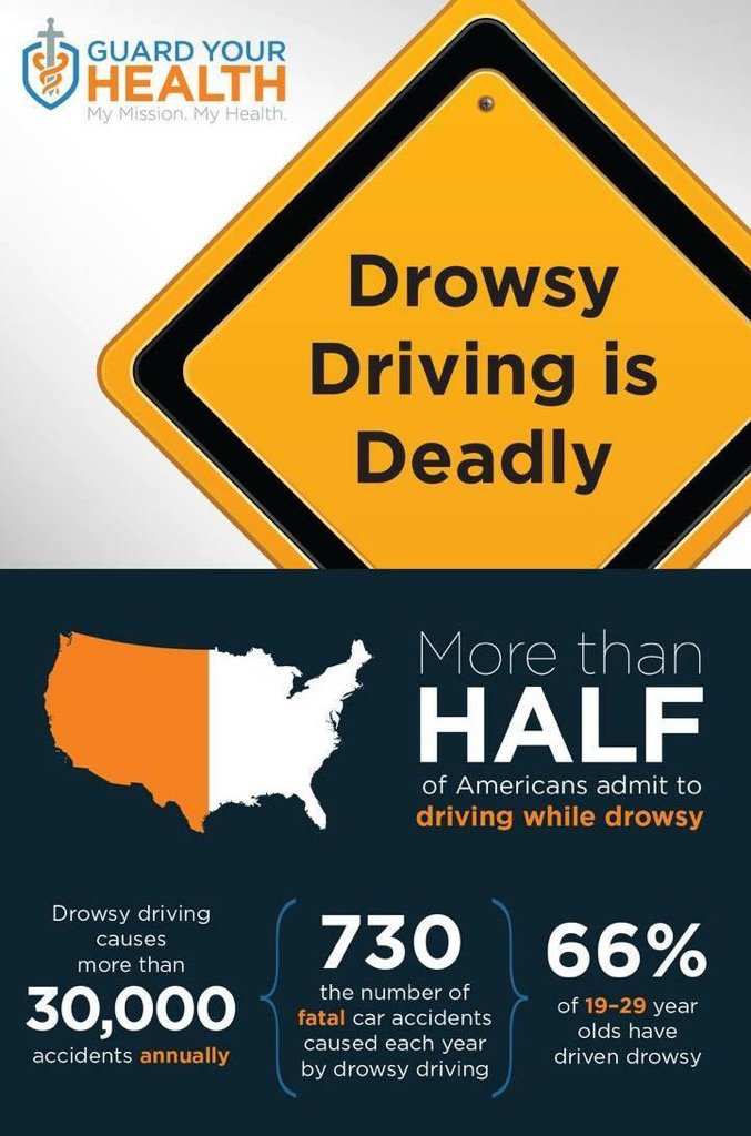 Pin by Doris Pool on Safety First Drowsy driving, Road