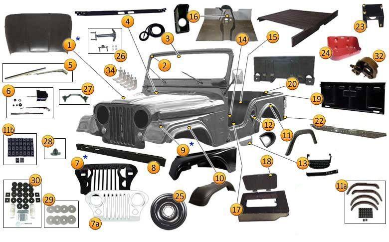 Pin On Jeep Cj5 Parts