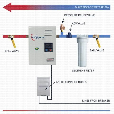 Titan N120 Scr2 Whole House Tankless Water Heater 11 8kw Solar Heating Solar Power Best Solar Panels