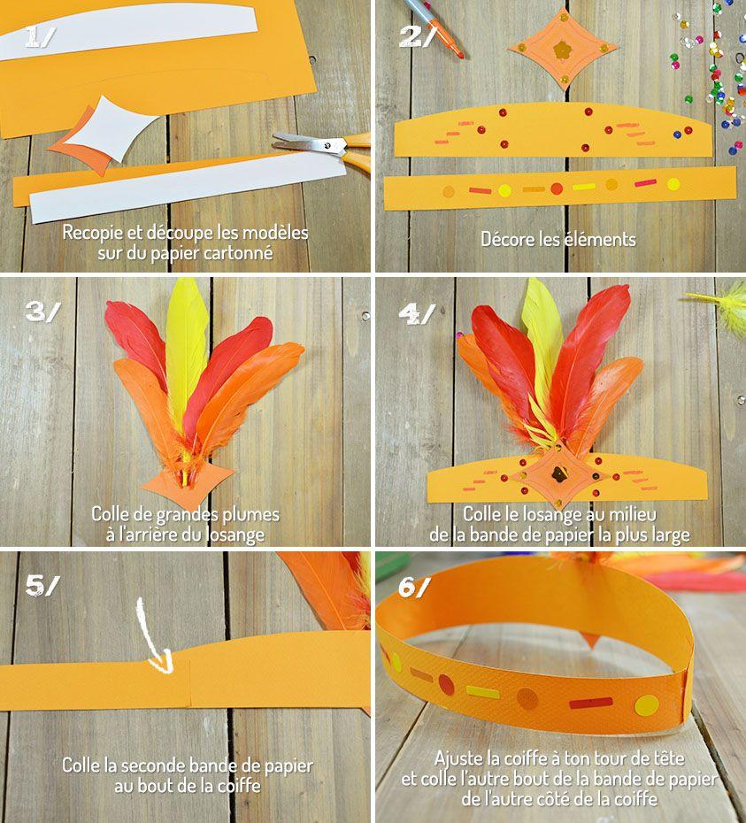 Activit manuelle pour les enfants fabriquer une coiffe pour le carnaval de rio bresil - Activite manuelle a faire chez soi ...