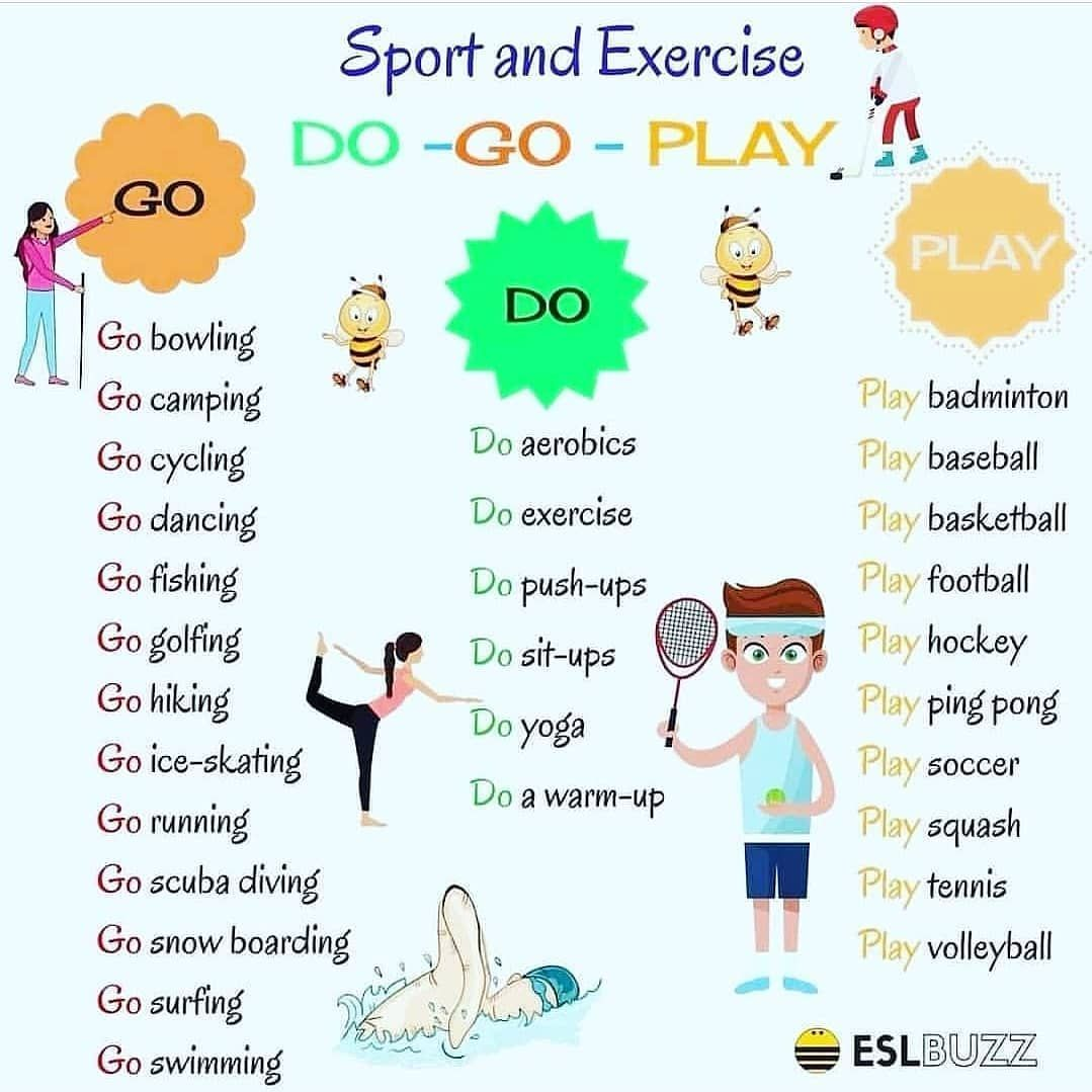 What S Your Favourite Sport Cuál Es Tu Deporte Favorito Double Tap Share With Friends Follow English Activities Sport English Learn English