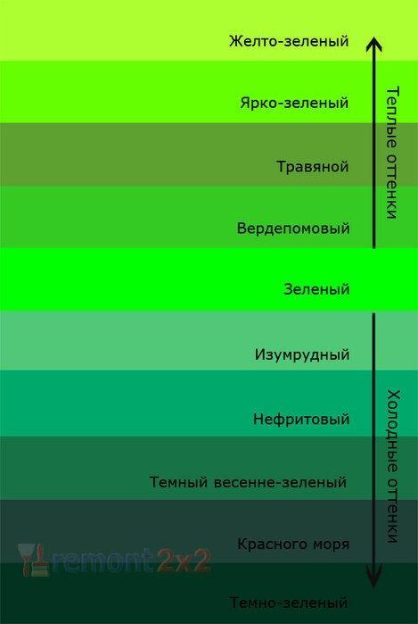 Как выглядит салатовый цвет