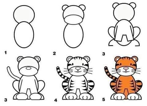 Dibujar Un Tigre Aqui Pinte