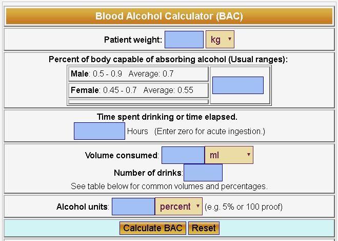 Blood Alcohol Calculator DRINKs \u2022 BEVERAGEs Pinterest Alcohol
