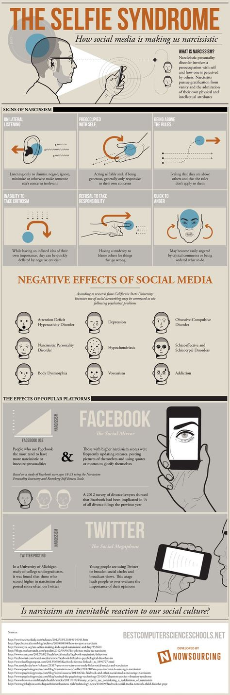 The Selfie Syndrome, negative effect of social media #infographic: