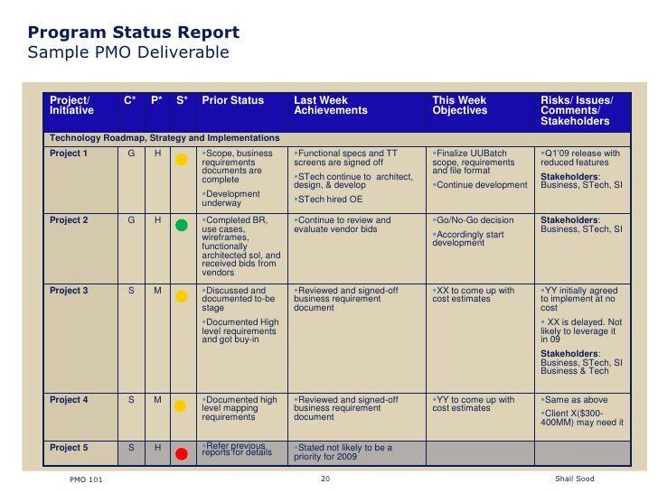 program status report sample pmo deliverable project   c  p