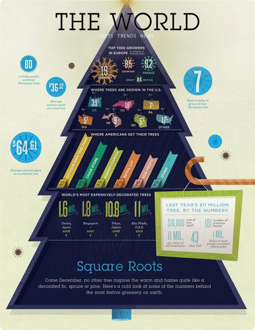Kelli Anderson Infographics With Images Graphic Design