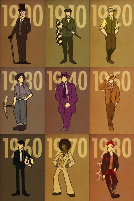 hmm, partial to 1900 and 1920, but 1950 is nice too