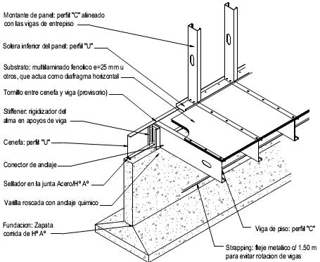 Construccion Con Acero Liviano 5 5 Entrepiso Sobre Muro Existente Balcon Y Steel Deck Sobre Fundacion Consul S Casa De Acero Entrepiso Construccion En Seco