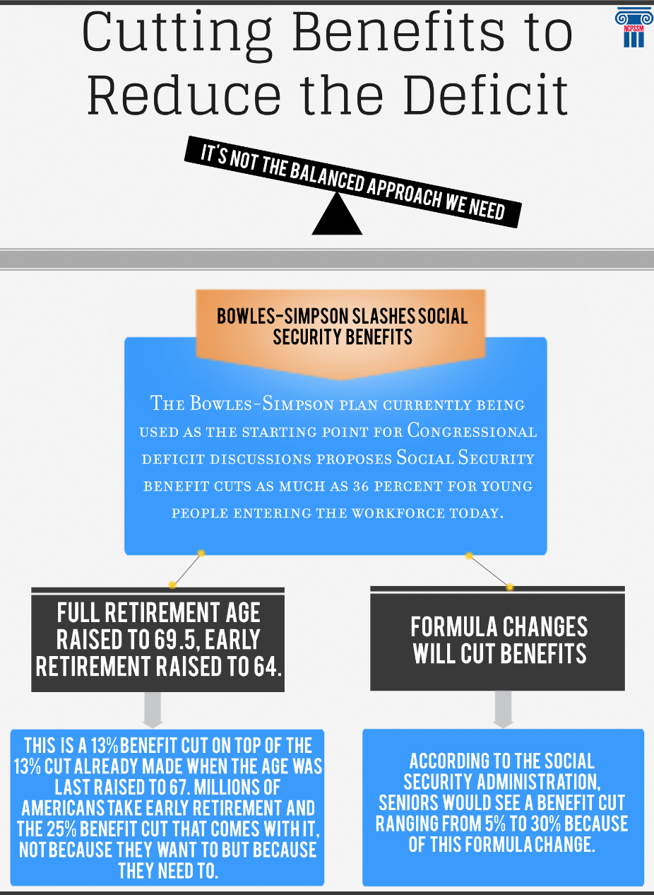 Raising The Social Security Retirement Age Is A Benefit Cut Do