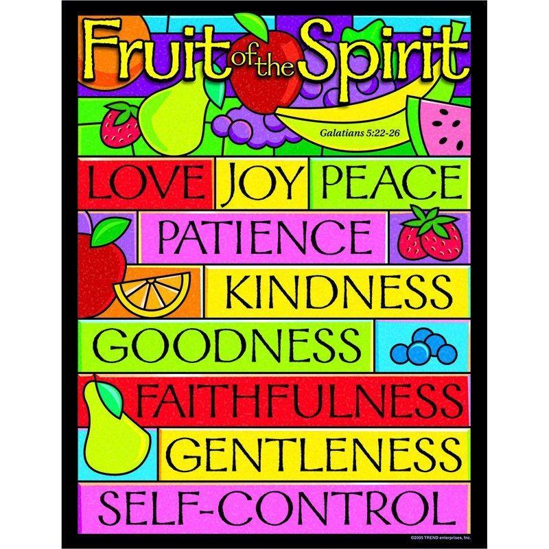 Christian Children-Fruit of the Spirit-Bulletin Board Set
