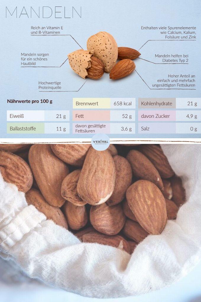 Mandeln sind das ideale Topping für ein gesundes Frühstück! Du kannst sie vor dem Toppen auch anrösten - damit verleihst du ihnen einen knusprigen Biss und veredeln dadurch dein Frühstück. Außerdem haben Mandeln viele gesundheitliche Vorteile - du bekommst dadurch schöne Haut, sie sind eine tolle pflanzliche Proteinquelle und enthalten ungesättigte Fettsäuren und viele Spurenelemente wie zum Beispiel Zink. Noch mehr Infos und gesunde Rezepte mit Mandeln findest du auf unserem Blog!
