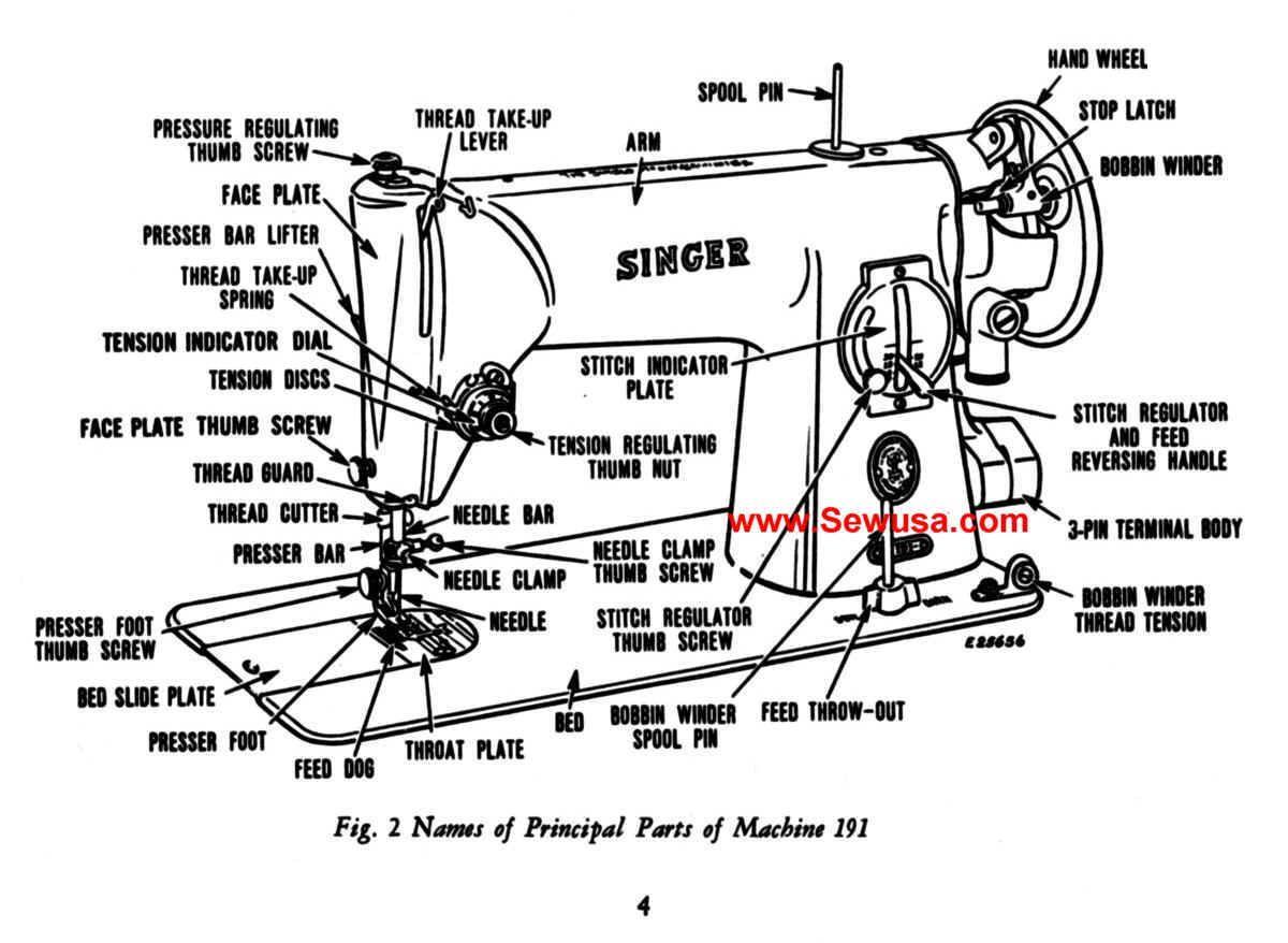 Singer 191 Instruction Manual
