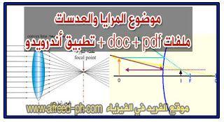 المرايا والعدسات في الفيزياء Pdf Mirrors And Lenses Pdf Chart