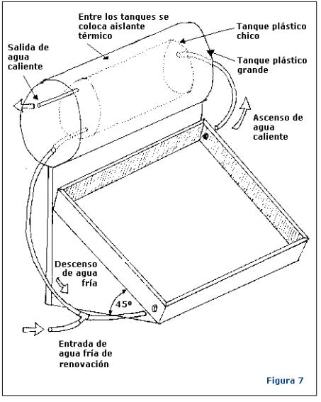 Calentador Solar De Agua Casero Con Botellas De Gaseosa