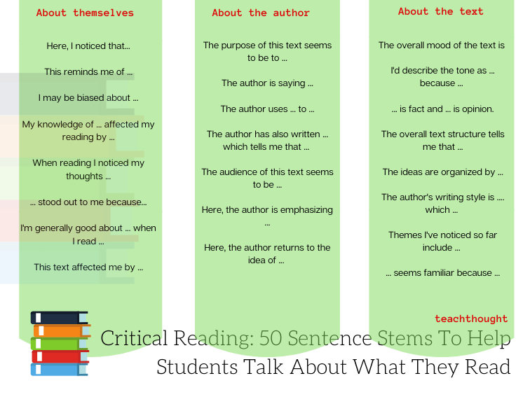 Pin By Holly Crewe On Library Lessons Critical Reading Reading Sentence Stems Sentence Stems