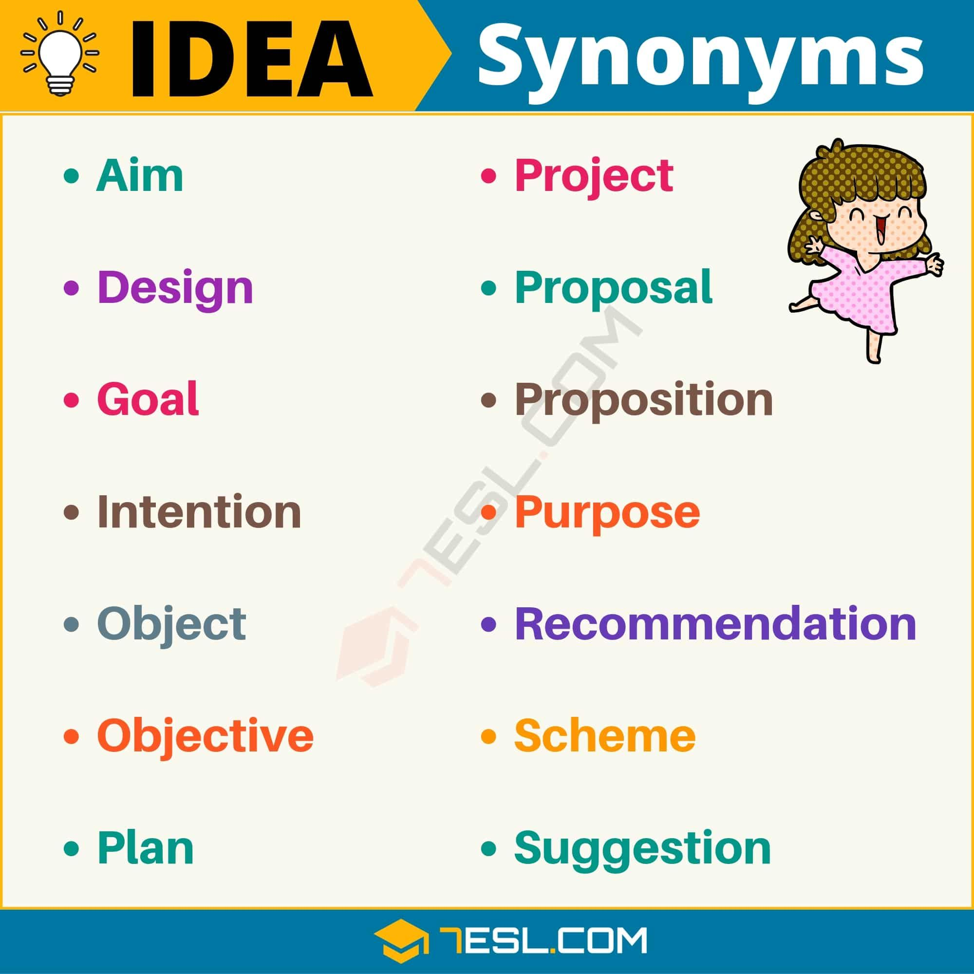 Another Word For Idea List Of 100 Synonyms For Idea 7esl English Vocabulary Words Learn English Words English Writing Skills