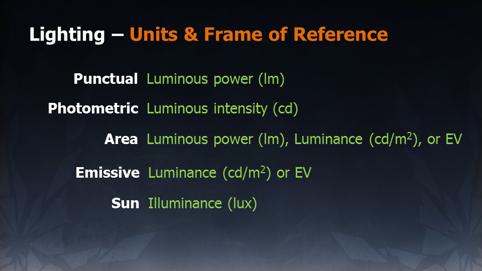 Frostbite, PBR (22) Luminous intensity, Intense