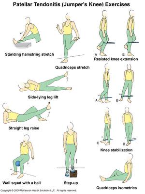 Pin On Wellness