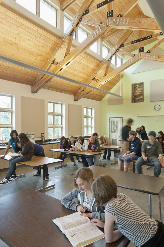 Innovative Classroom Practices In The Light Of Constructivism In : Clerestory windows bring in ample natural daylight photo