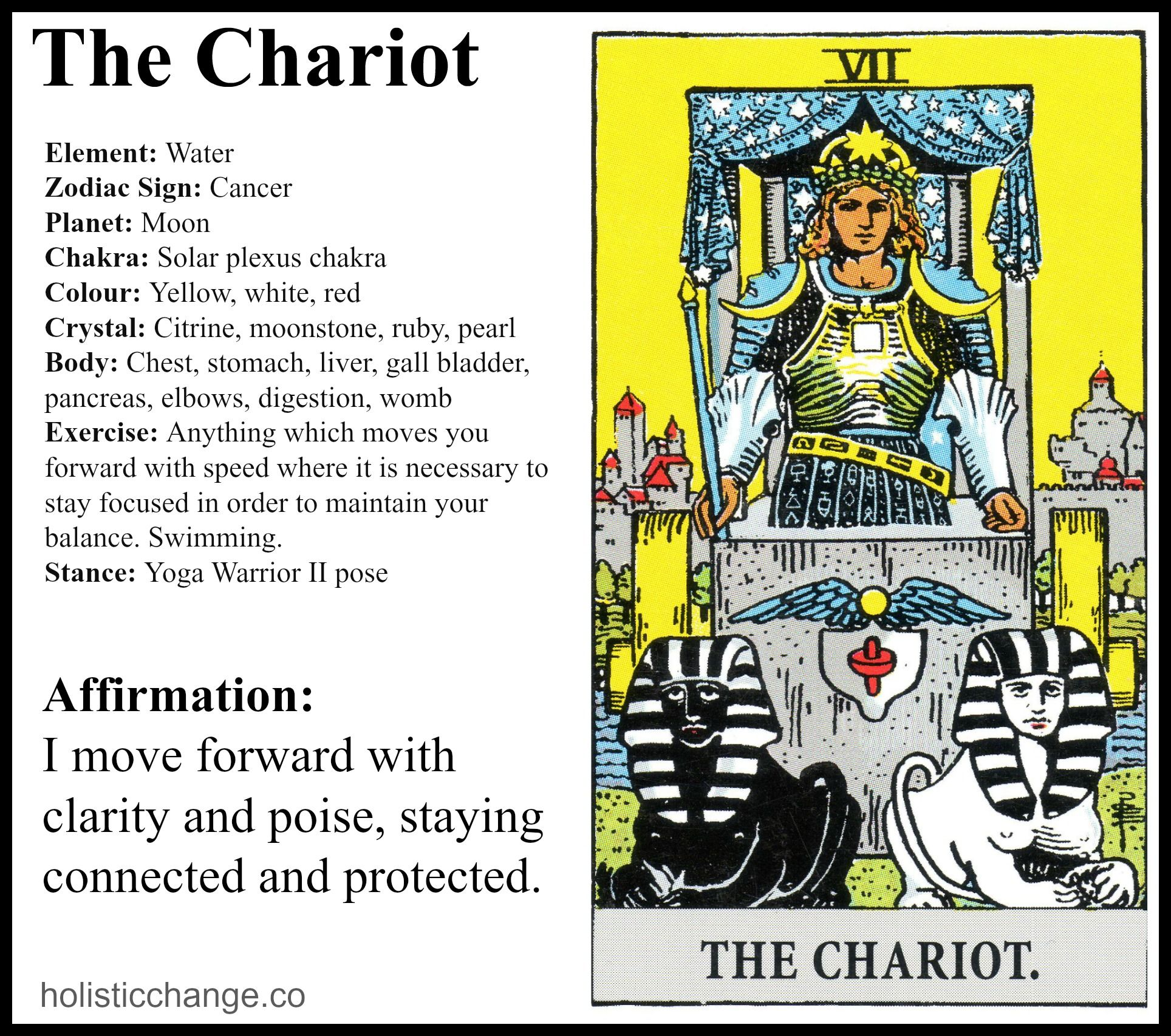 Day 15 Holistic Change With The Chariot Tarot Astrology The Chariot Tarot Tarot