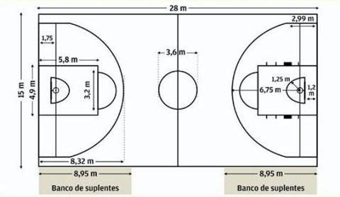 Cancha Basquetbol Buscar Con Google Cancha De Voleibol Cancha De Baloncesto Canchas