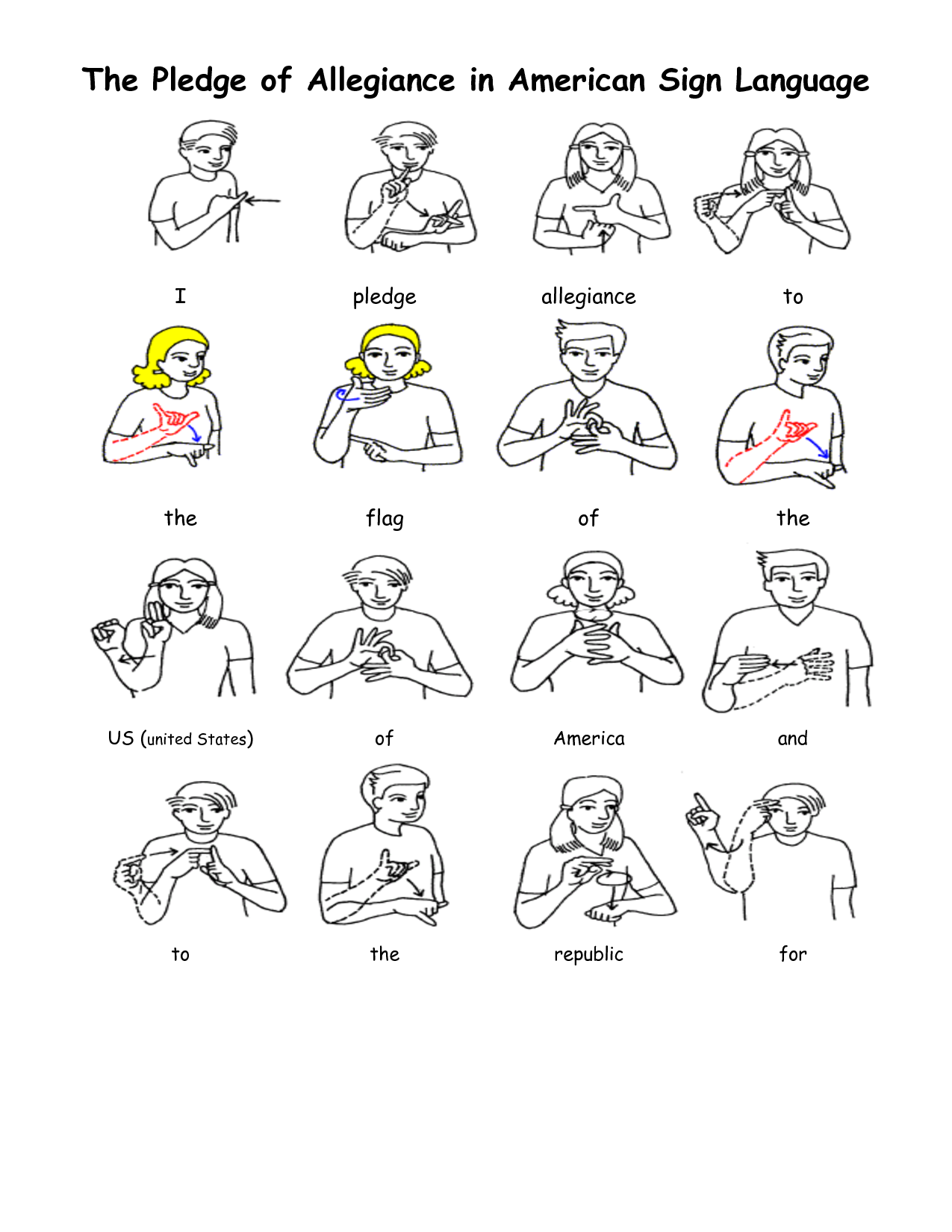 picture about Lord's Prayer Sign Language Printable referred to as Impression final result for lords prayer indication language printable asl