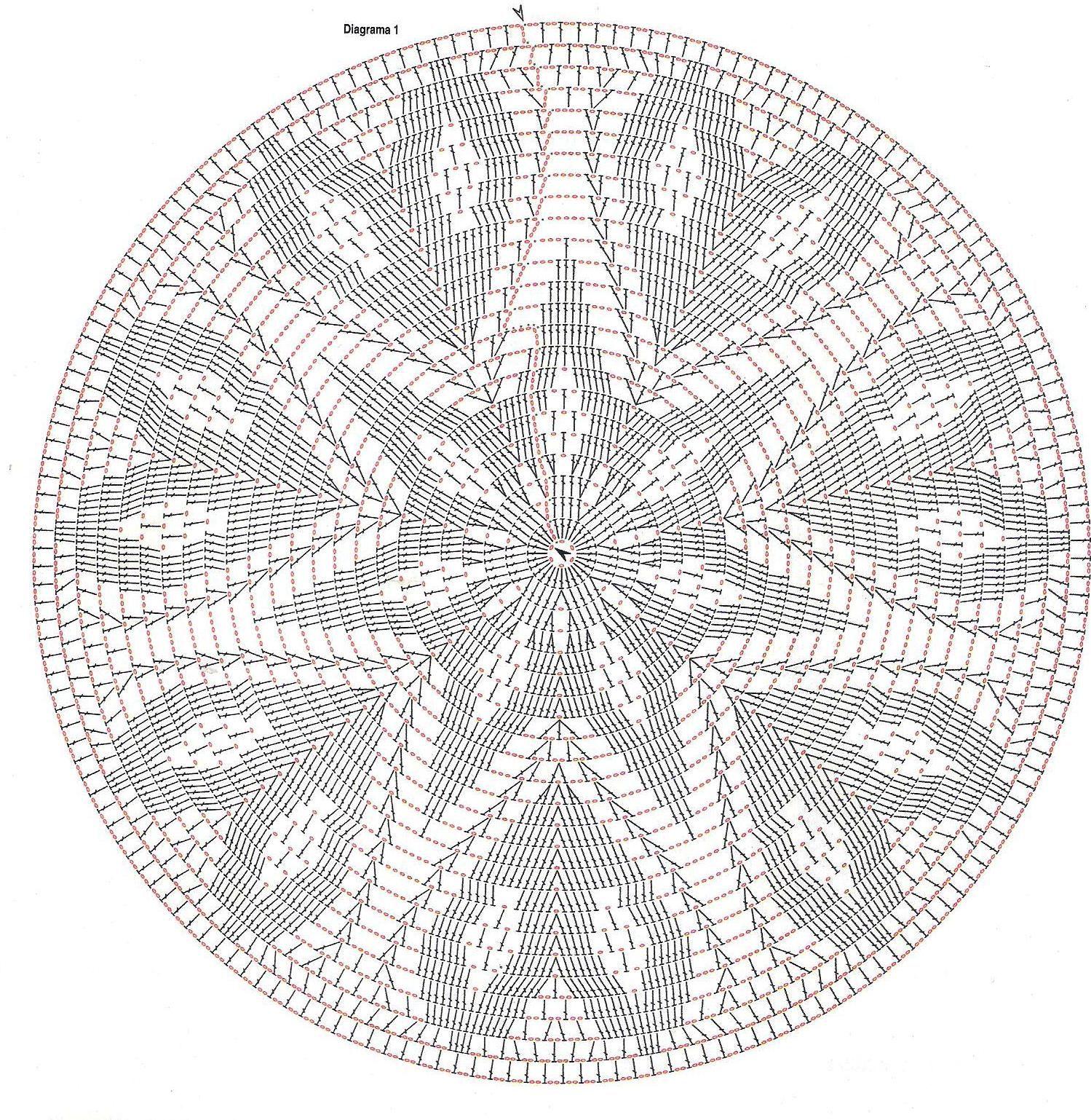 Gr Fico De Um Tapete Redondo Em Croch Crochet Doliy Pinterest  -> Tapete De Croche Redondo Passo A Passo
