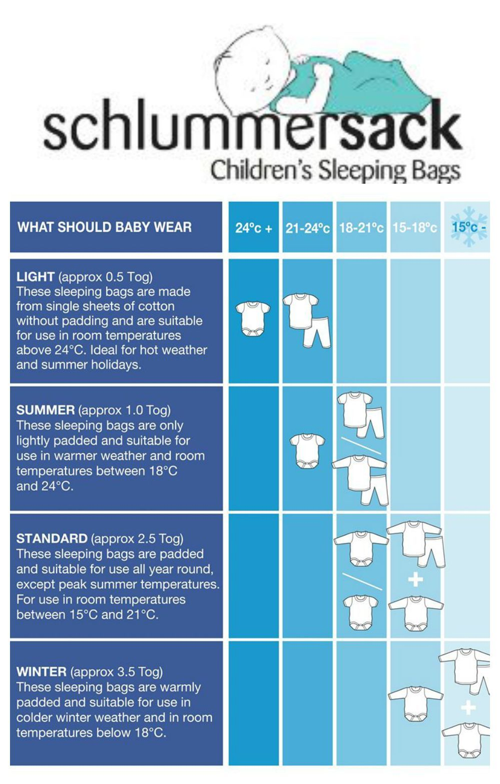 Please Follow Our Recommendations On The Table Above To Determine Which Tog Is The Best One For You The Deci Baby Sleep Wear Cool Baby Clothes Cool Baby Stuff