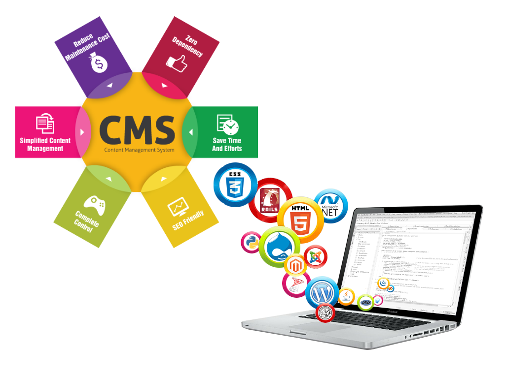 5 Things To Know About Hubspot Cms For Designing A Great Website Content Management System Web Development Company Web Development Design