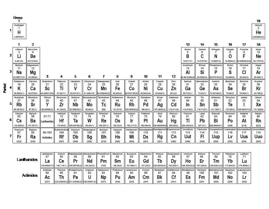 50 Periodic Table Worksheet High School in 2020