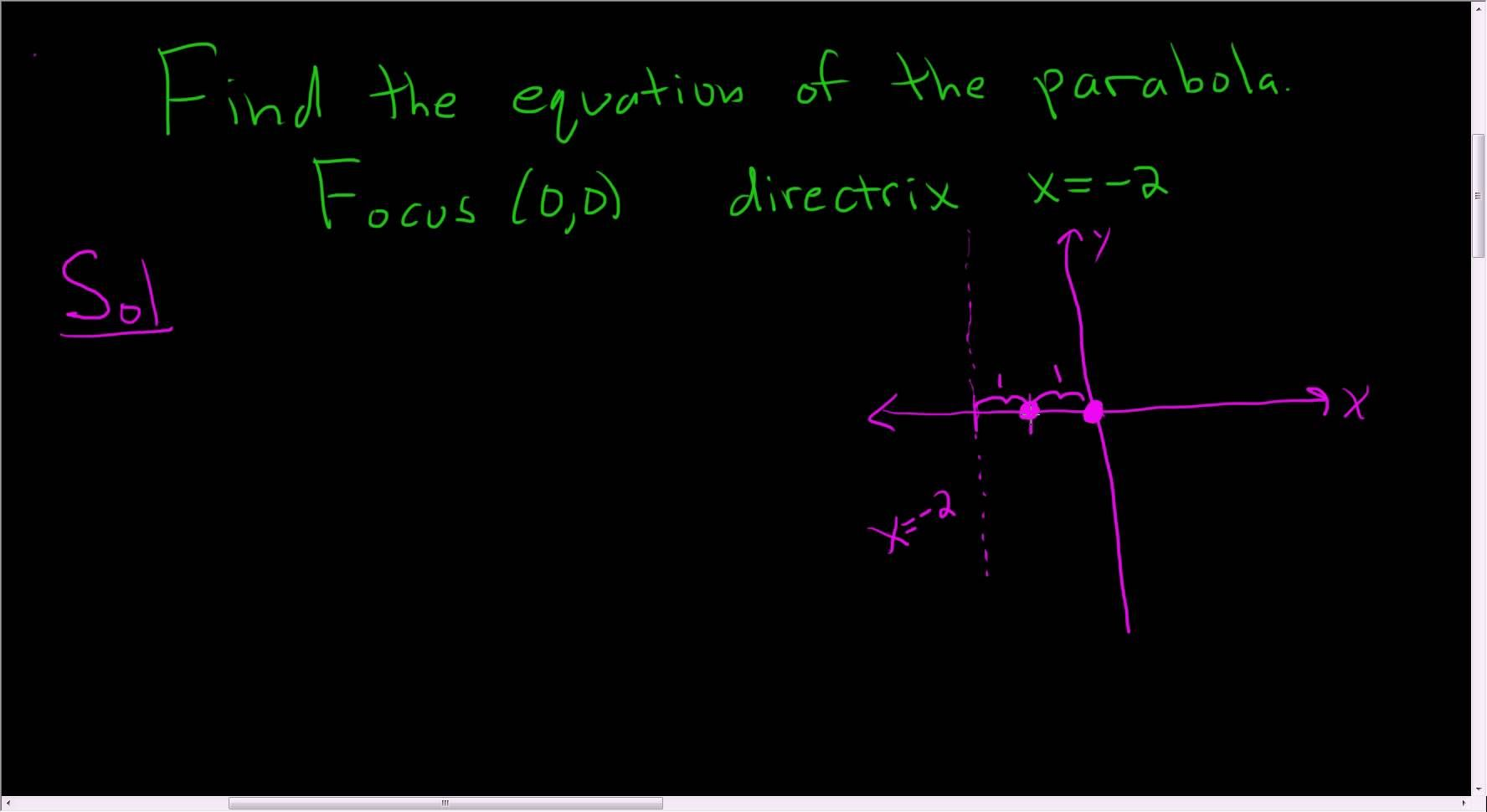 Finding The Equation Of The Parabola Given The Focus And