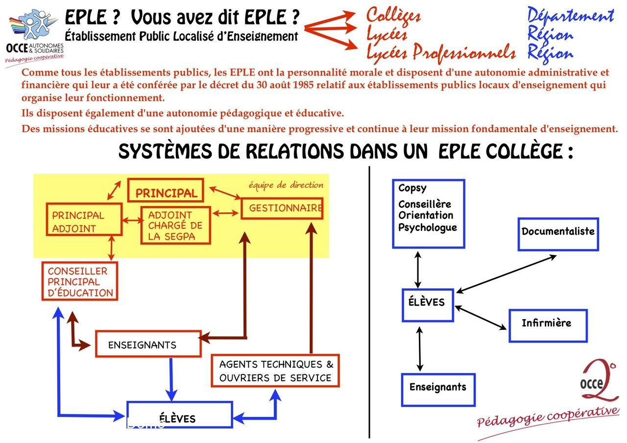 S Engager En Eple