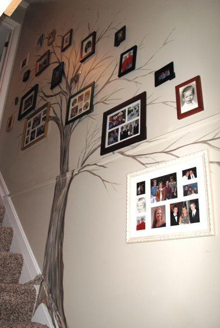 Árbol genealógico! Arch Pinterest Murales, Portarretrato y