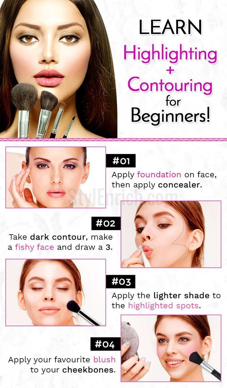 Highlighting, contouring for beginners beginners