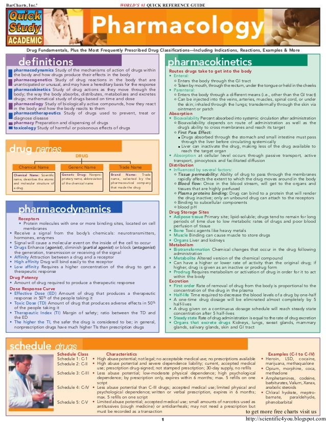 drug nnaammeess BarCharts, Inc.® WORLD'S #1 QUICK REFERENCE GUIDE DRUG Chemical Name Trade Name Chemical Name: Scientific ...
