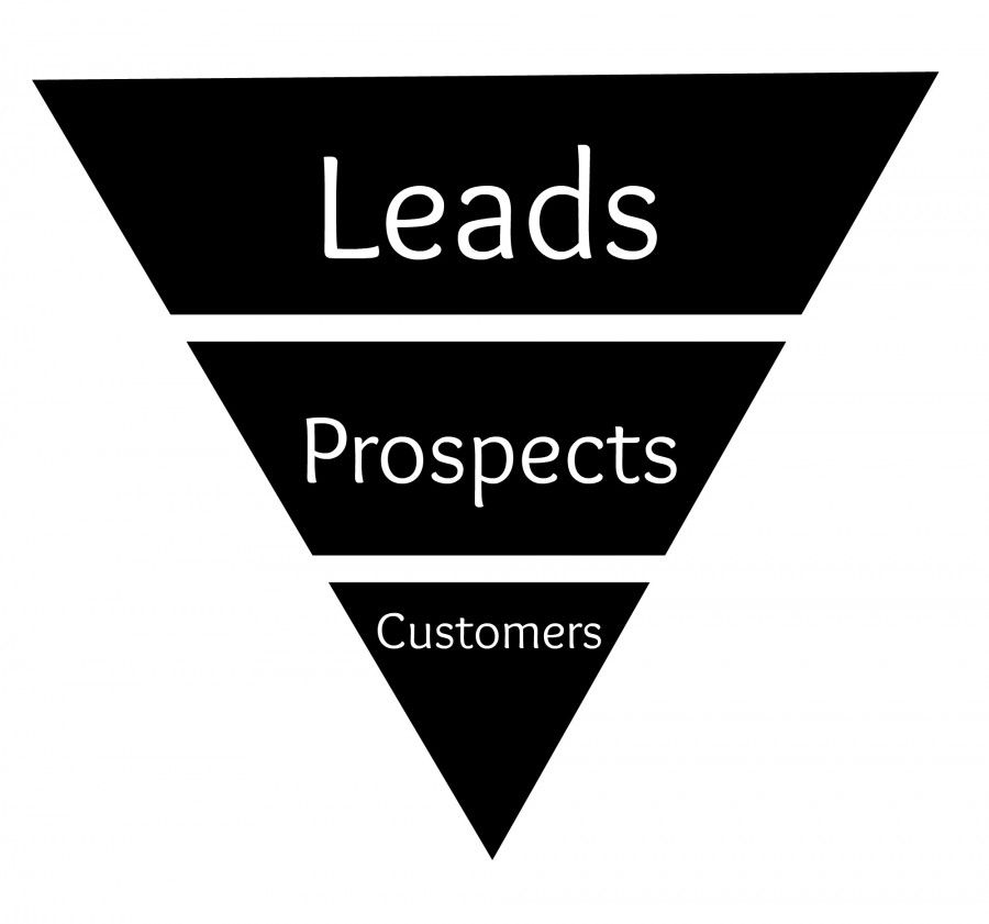simple sales funnel   Sales funnels, Content marketing ...