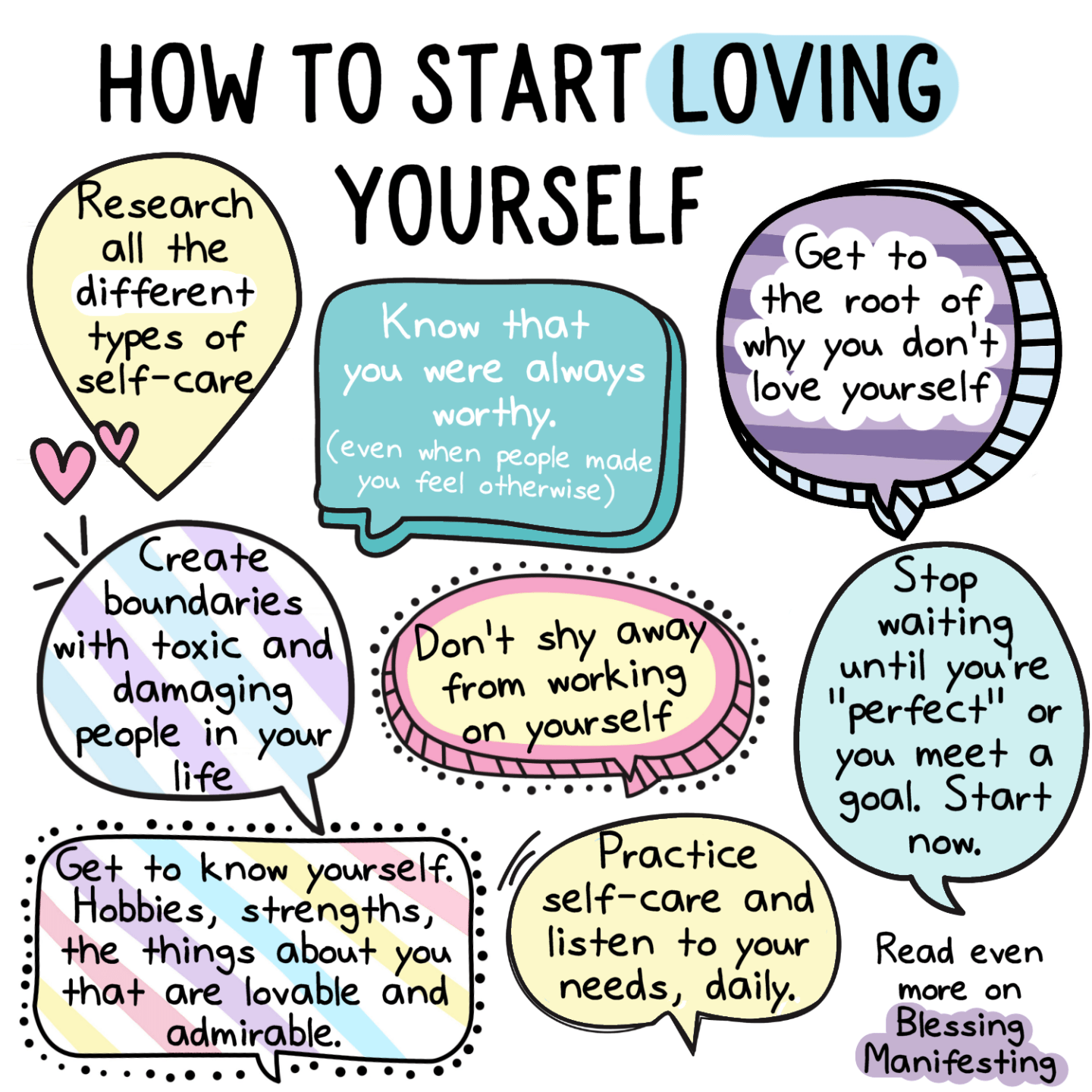 How To Start Loving Yourself - Blessing Manifesting