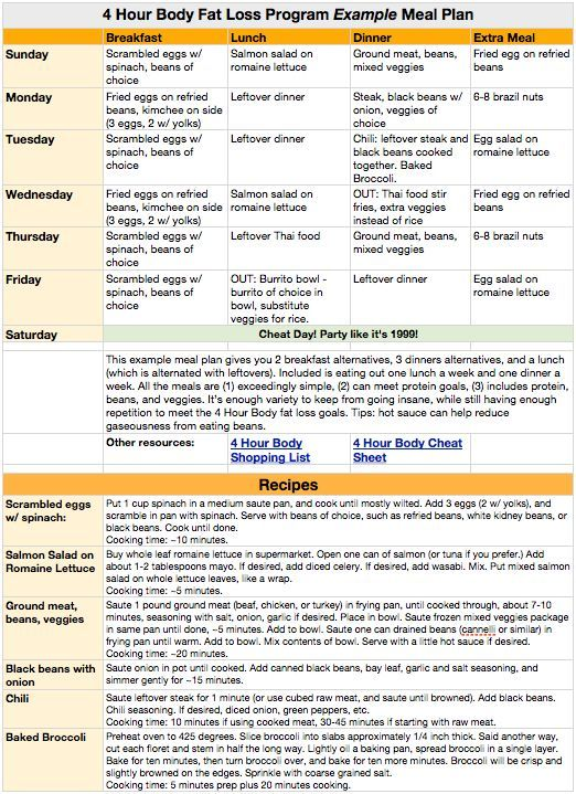 Pin On GUIDE-CLEAN EATING-MEAL PLANS