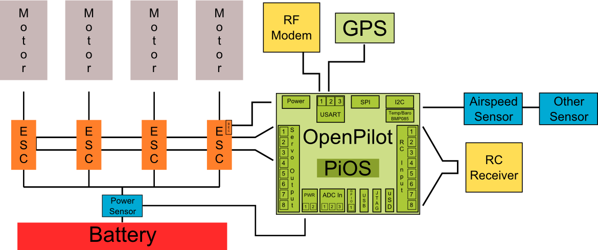 complete wiring diagram for openpilot revo flight controller rh pinterest ca CC3D Manual CC3D Receiver