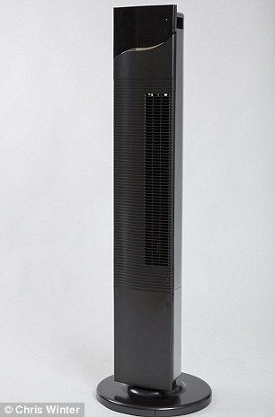 Free Standing Room Fan Great Looking And Function Google