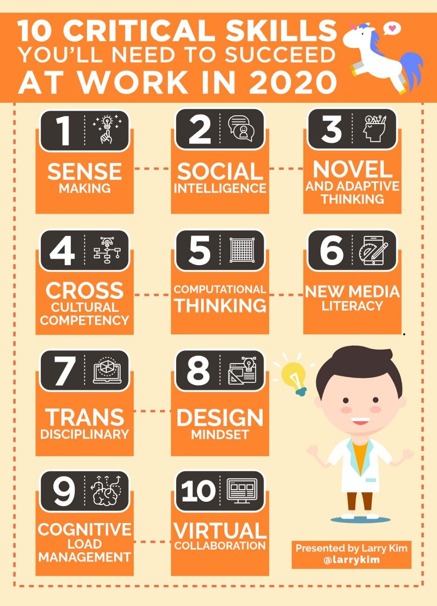 By 2020 These 10 Employee Skills Will Soon Be In Huge Demand
